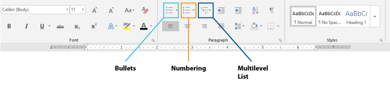microsoft word header indicating bulleted list, numbering list, and multilevel lists